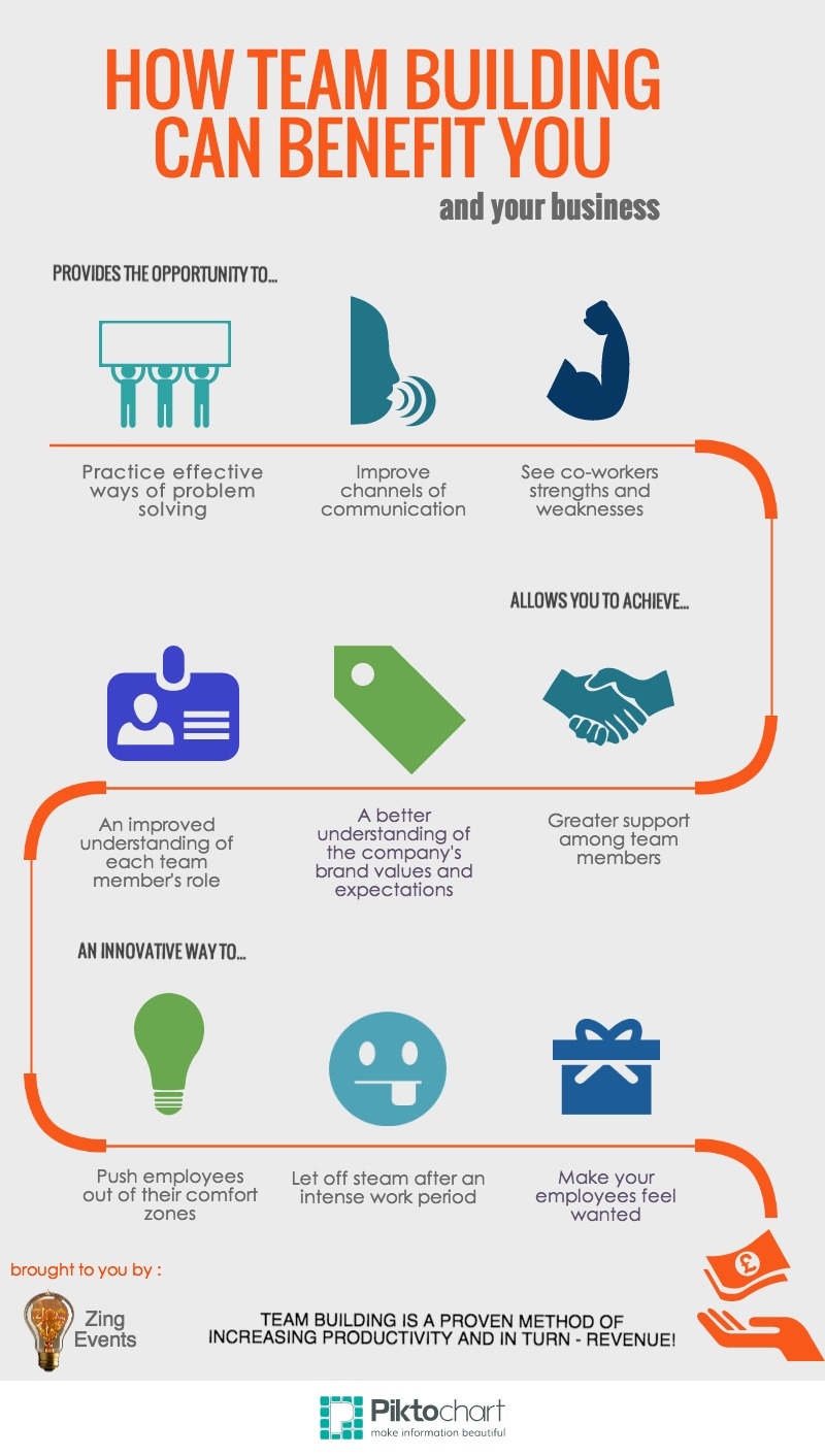 Team Building Infographic New